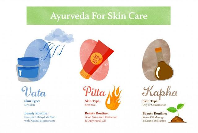 Ayurveda Skin Care Tips