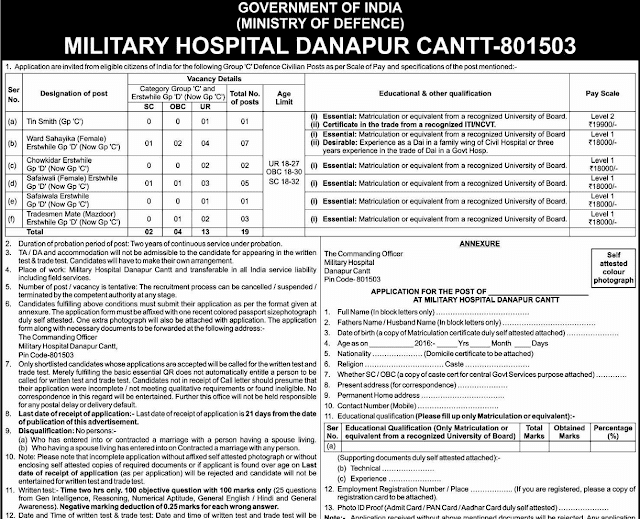Military Hospital Recruitment 2017