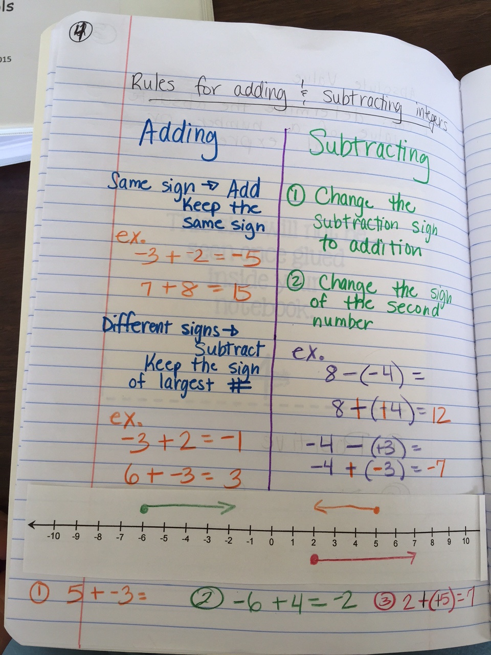 Mrs. Sessions - 7th Grade - Advanced Math: August 9th