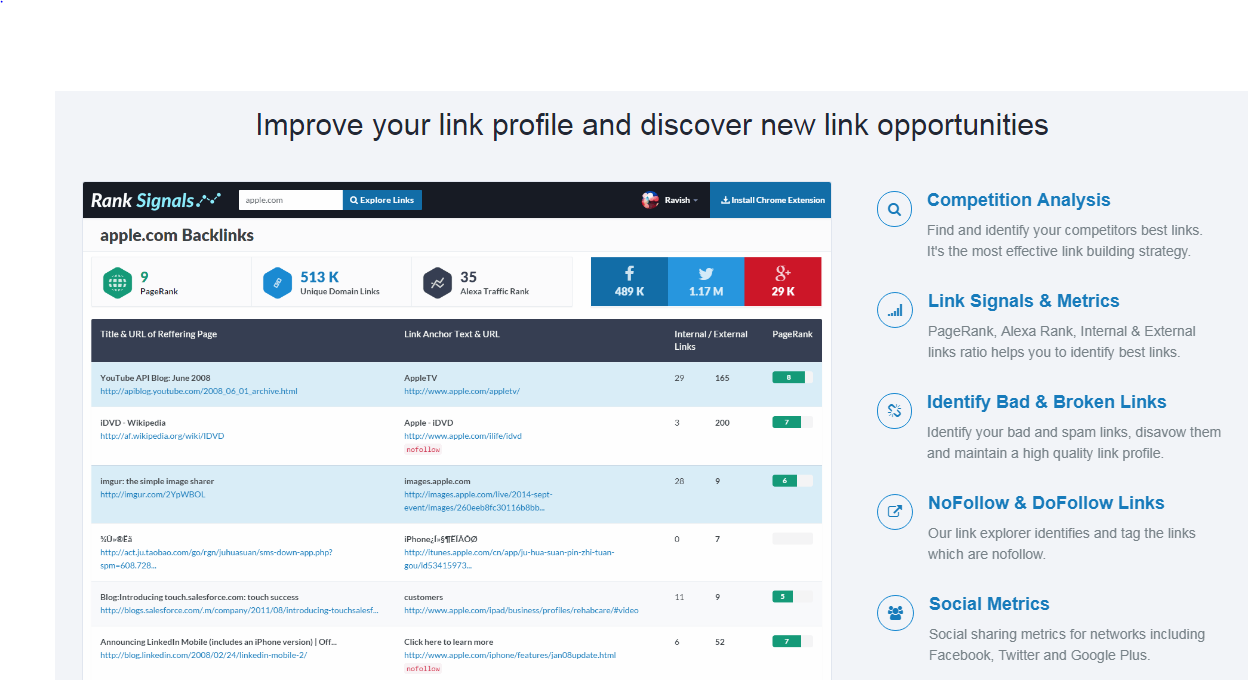 best link profile analyse tool