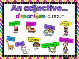 Adjective - cherryeducations