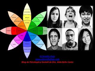 Dra. Aída Bello Canto, Gestalt, Psicología, Emociones, Tóxico,