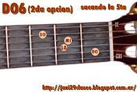 DOadd6 = Cadd6 gráficos de Acordes de guitarra Mayor con sexta  (6)
