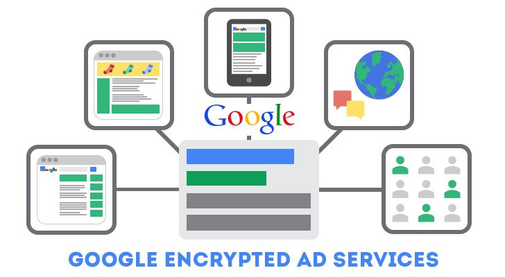 encrypted-google-ad-service
