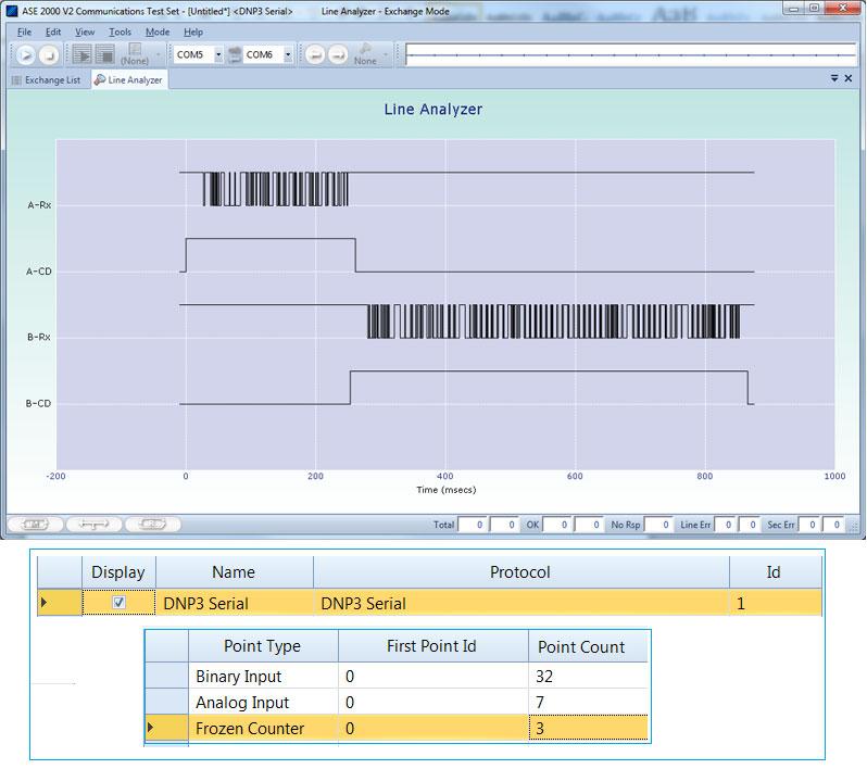 ASE2000 RTU SCADA for Protocol Testing
