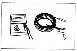 Pemeriksaan hubungan stator coil