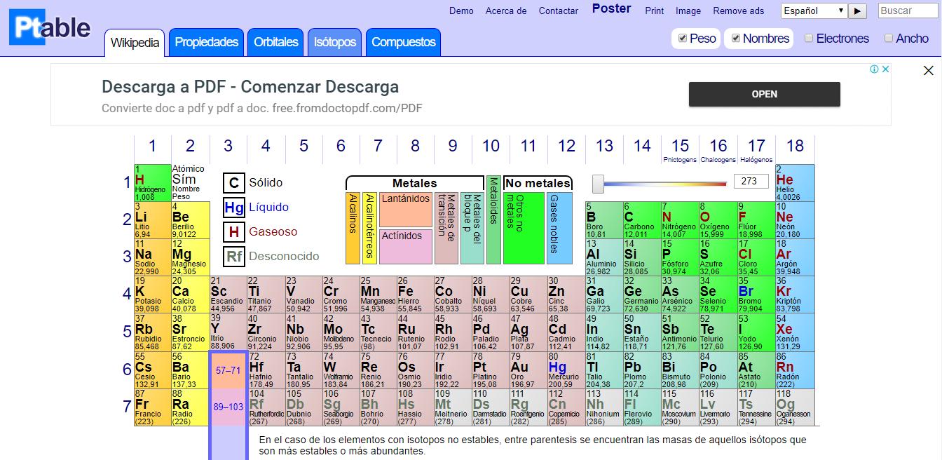 Tablas peridicas de elementos interactivas y juegos docente 2punto0 tabla peridica interactiva enlace aqu urtaz Images