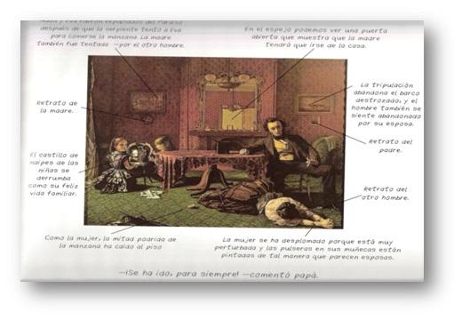 Surrealism Aesthetics And Ideology In El Autómata