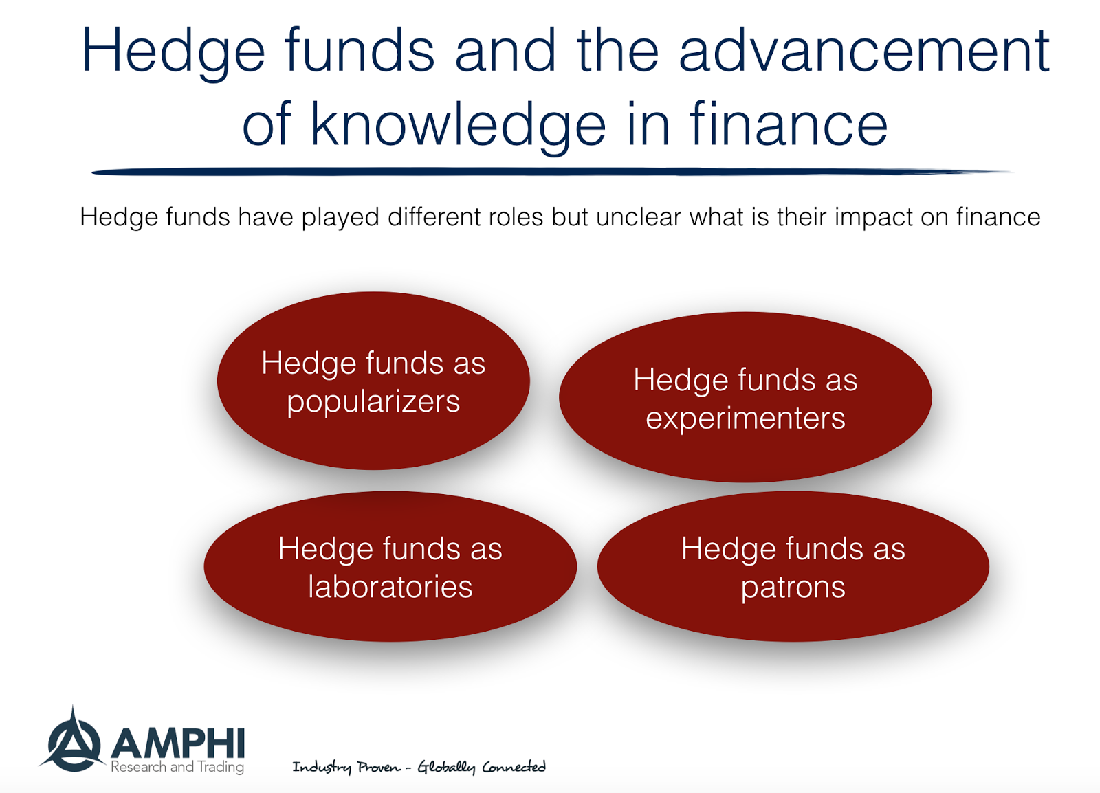 Systematic trading hedge funds