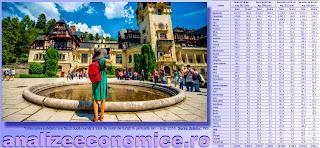 Topul județelor după numărul de turiști din primele opt luni ale anului