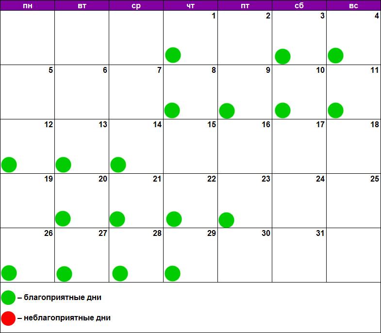 Лунный календарь наращивания март 2018