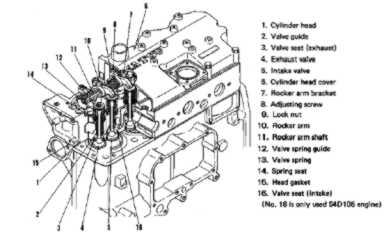 John Deere Fan Clutch Peterbilt Fan Clutch Wiring Diagram