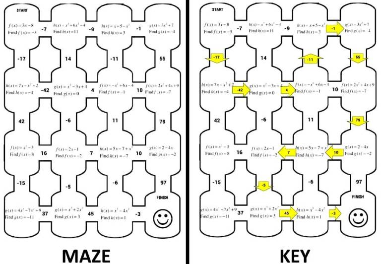 The Math Magazine: Function Notation Maze Worksheet