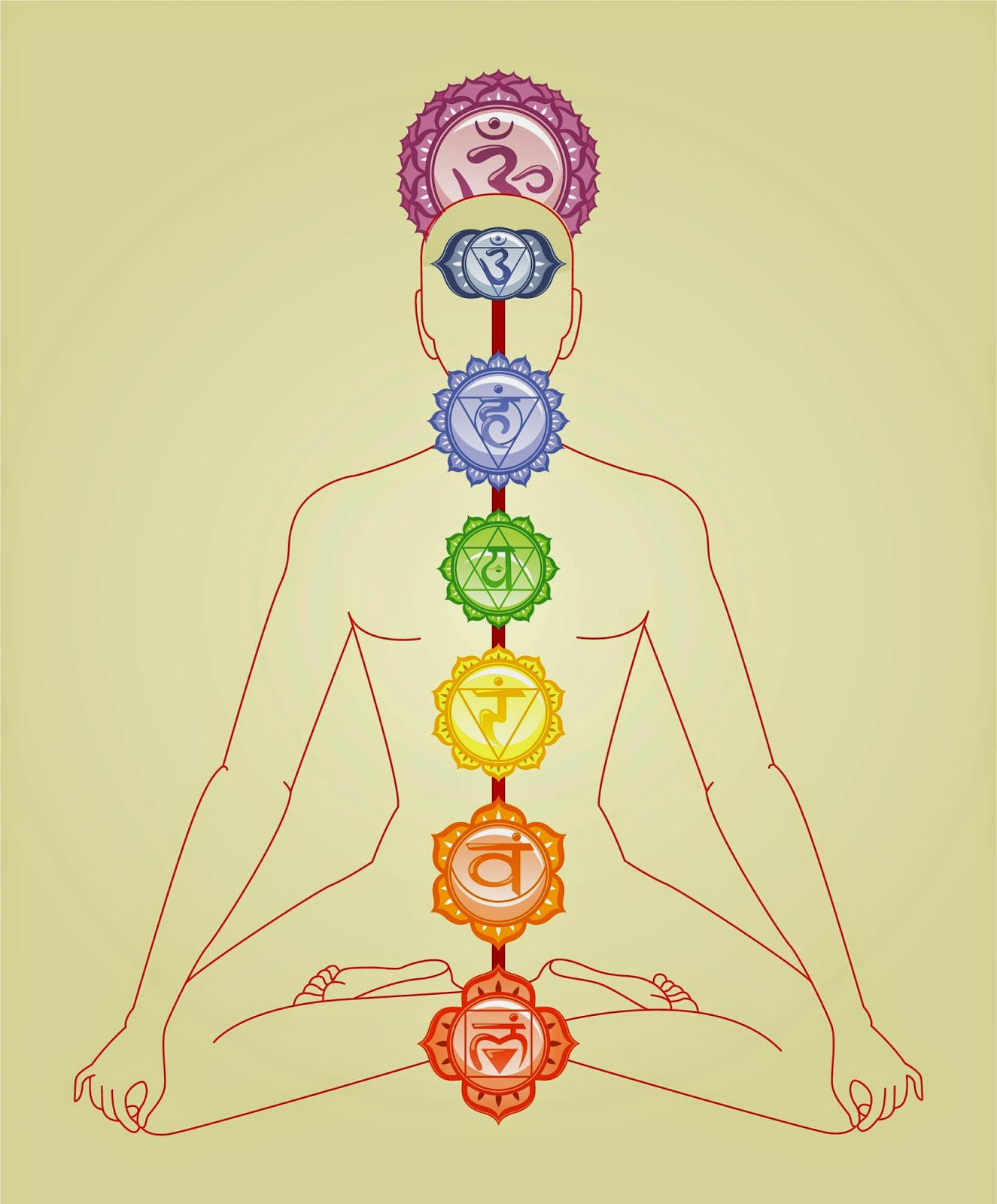 How to Cleanse Your Own Chakras - Laughing Socrates