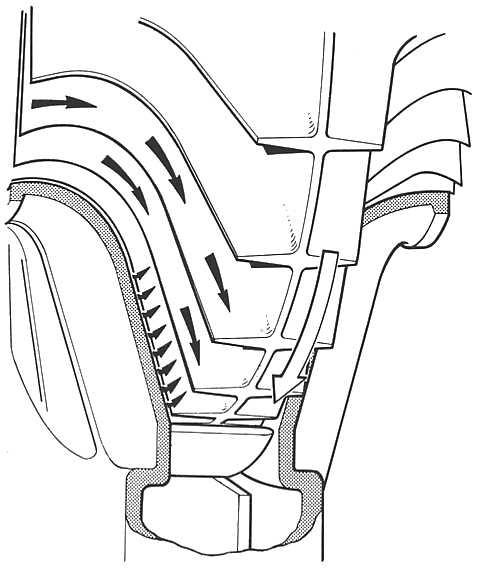 model aircraft: THE CENTRIFUGAL FLOW COMPRESSOR