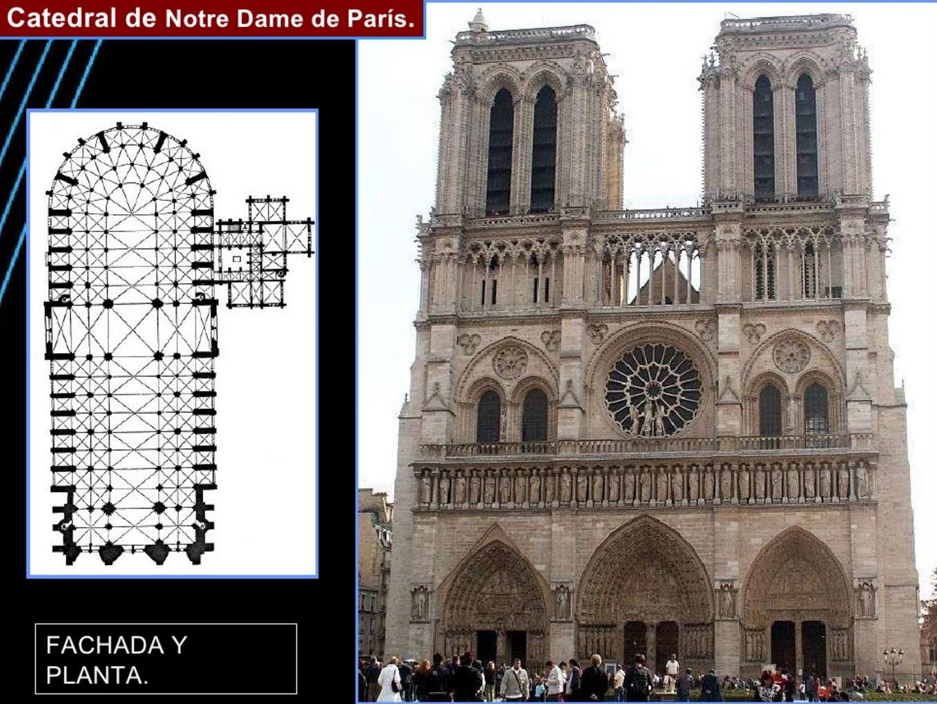 Algargos arte e historia arquitectura g tica en francia for Arquitectura gotica partes