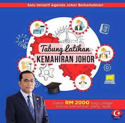 Permohonan bantuan TLKJ 2016 Johor