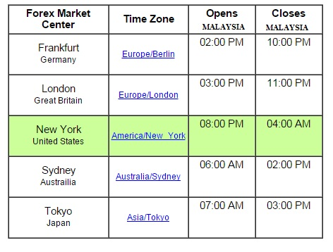 Jam pasar Forex. Trading cerdas dengan segala keistimewaan dari Finex dan dukungan pelanggan 24/5