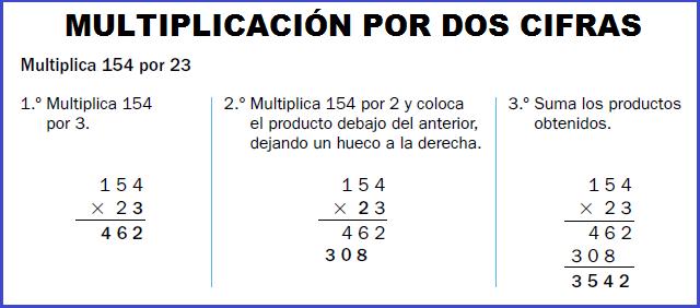 Problemas De Multiplicaciones De Dos Cifras