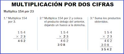 Resultado de imagen de la multiplicación por dos cifras