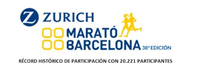 Presentación Zurich Marató Barcelona 2016