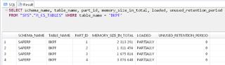 Managing cold data in SAP HANA database memory
