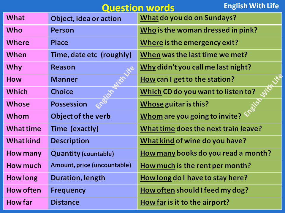 need discusion post 150 words and 3 question quiz essay form 150 words Free registration for online discussion forums with cbse tutors, icse tutors, cbse expert teachers, icse expert teachers and cbse math questions, cbse math question solutions, icse math question, aieee math question solutions with examples page expert answers.