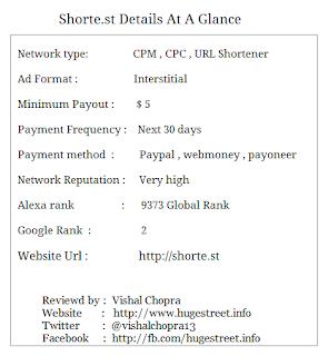 Shorte.St Review - Make Money Online By Shortening Urls