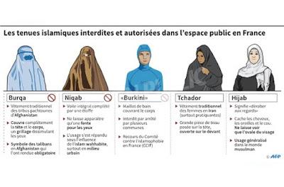 valls_burkini_arrêté_conseil_etat_islam_musulman_voile_hidjab_tchador_burka_villeneuve_loubet_nice_cannes_interdiction_islamophobie_manuel_hollande_france