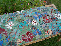 Redo Redux Revisiting Projects Tiled Table
