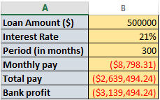 Final loan amortization worksheet in excel