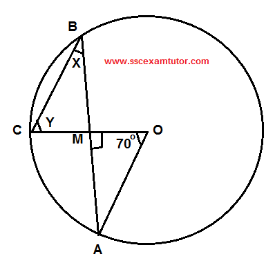 Practice Paper: Important Questions from Circles and its