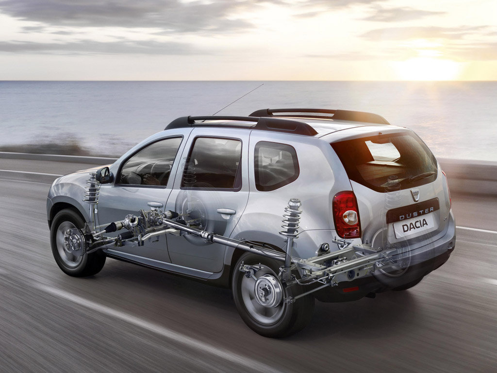 renault duster car wallpaper and specification 2017