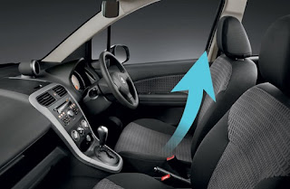 Interior Suzuki Splash