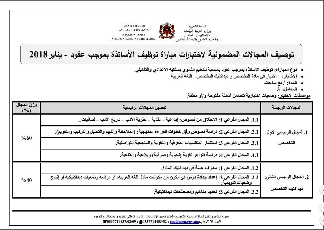 توصيفات مادة اللغة العربية لمباراة التعاقد دورة يناير 2018