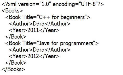Java programs: December 2013