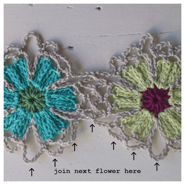 Foto Tutorial + Video: Chal de Flores a Crochet
