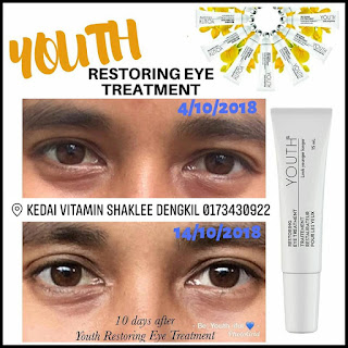 Youth Eye Treatment