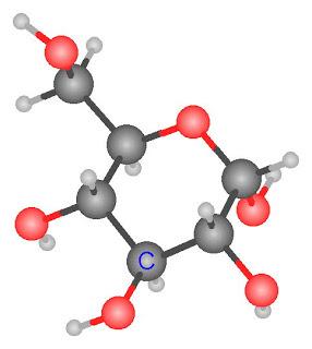 Definisi Molekul Lengkap