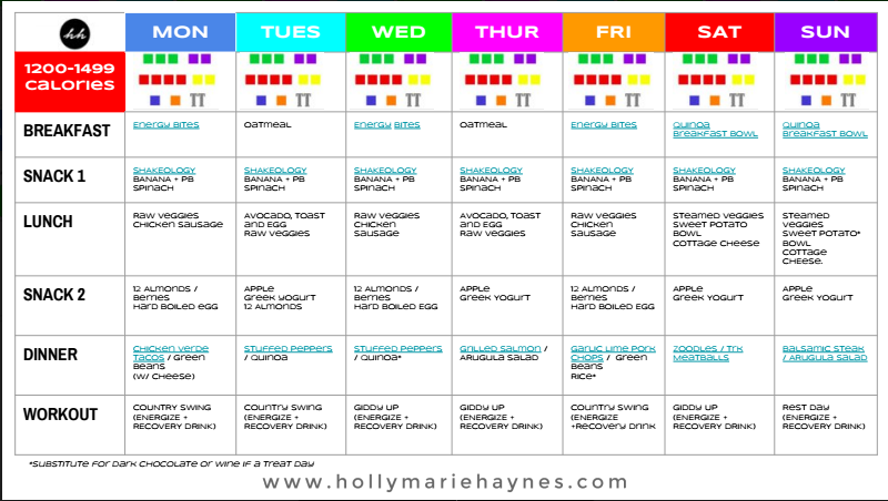 Holly Marie Haynes: Back to Basics --> Easy 7 day Clean Eating ...