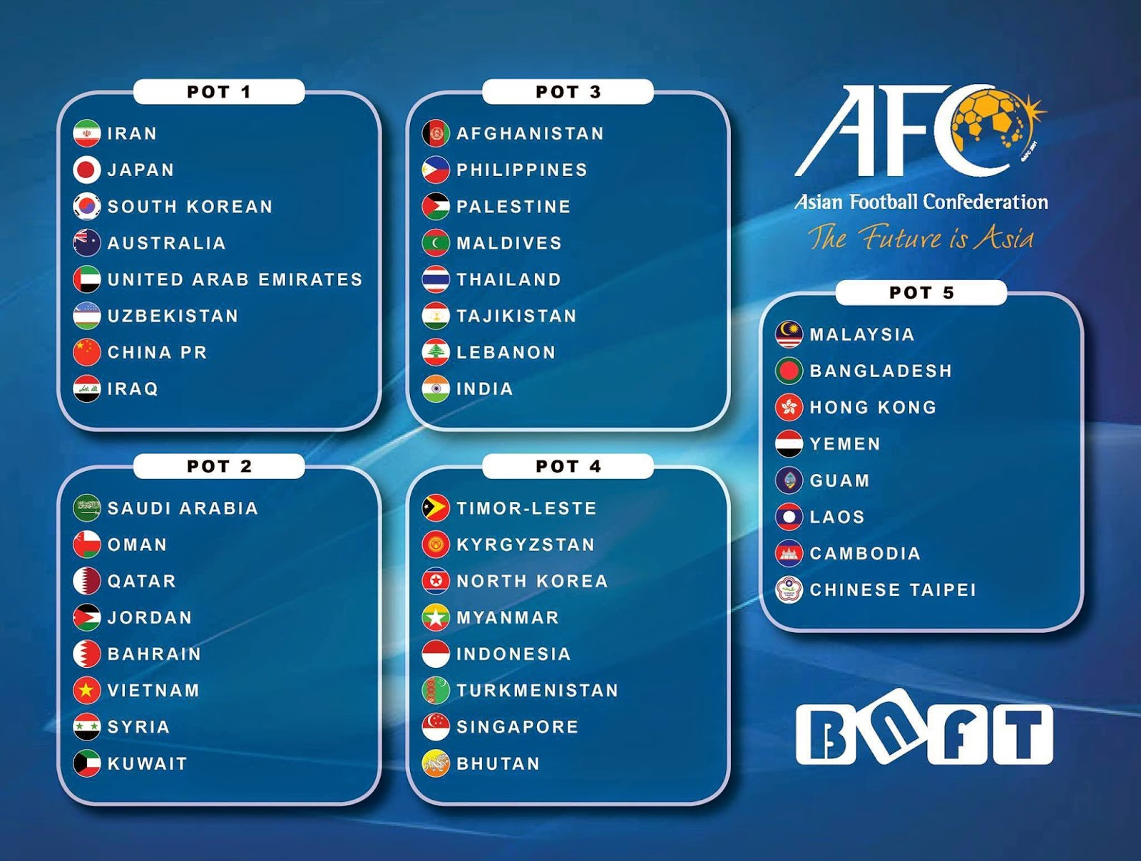 2018 FIFA World Cup qualification