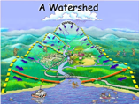 Fungsi Hidrosfer (Hidrologi) bagi Daerah Aliran Sungai