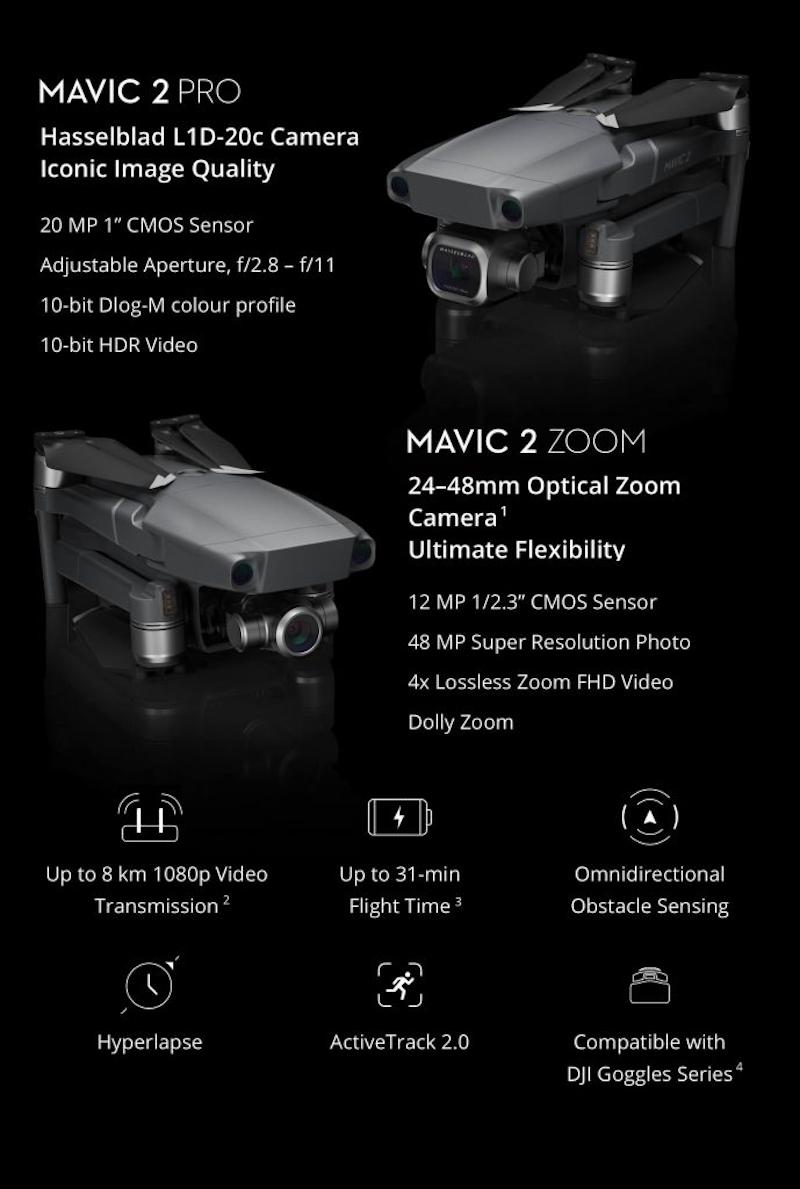 DJI Mavic 2 Pro and DJI Mavic 2 Zoom specs sheet