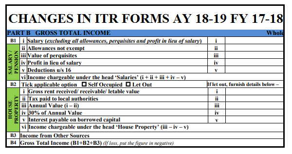 CHANGES IN INCOME TAX FORMS AY 2018-19 FY 2017-18 | SIMPLE TAX INDIA