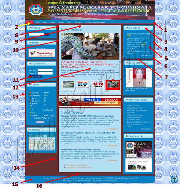 Mengganti Background Template CMS Balitbang Diknas Melalui File Style.css dan Images