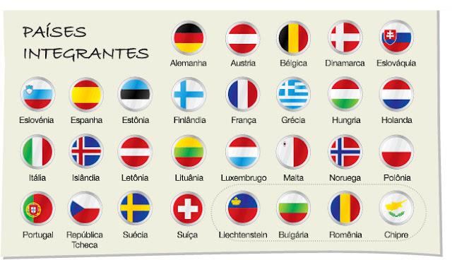 Seguro viagem Europa - Tratado de Schengen