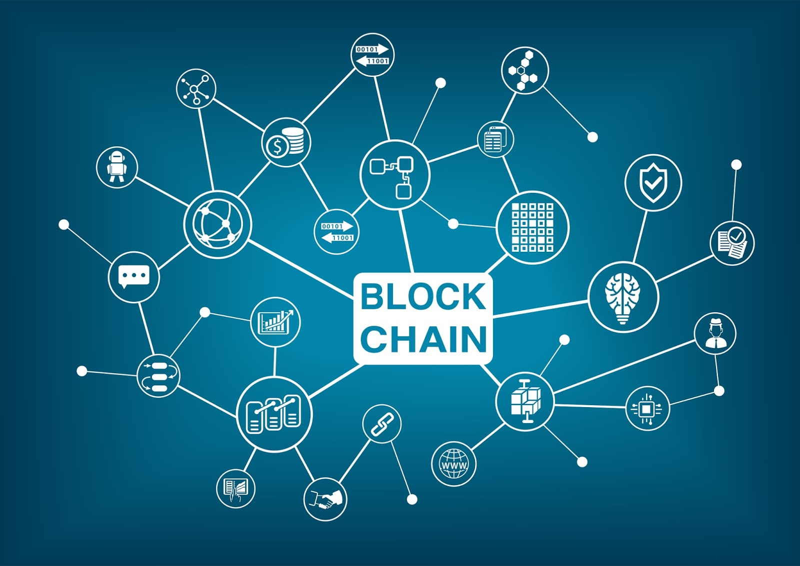 Blockchain xudhax site