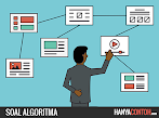 Contoh Soal Pilihan Ganda Algoritma Pemrograman dan Jawabannya