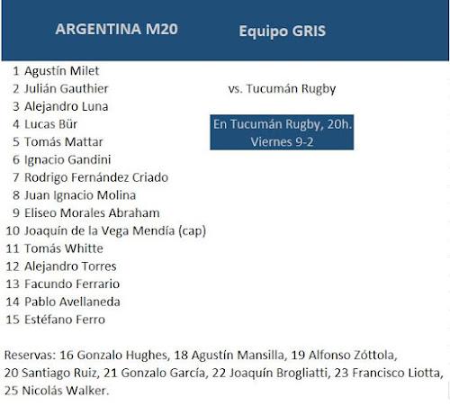 Formación de Argentina M20 ante Tucumán Rugby.