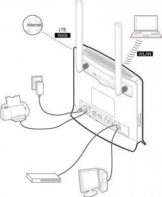 Lintratek AWS 1700Mhz Signal Repeater LTE AWS 1700MHz Cellular Signal Booster 65db 20dBm ALC  lificador Yagi Antenna Full Kits also 233 Kit Parabole Wifi Alfa 24dbi Adattatore Wifi Usb Cavo Di 3m additionally 183 Flexible Keyboard Enrrollable Pritech Black Usb Folding Silicone further Tiny 7 Iot Module Packs Wifi Ble And Sensors Runs Freertos likewise Viewtopic. on usb wi fi antenna